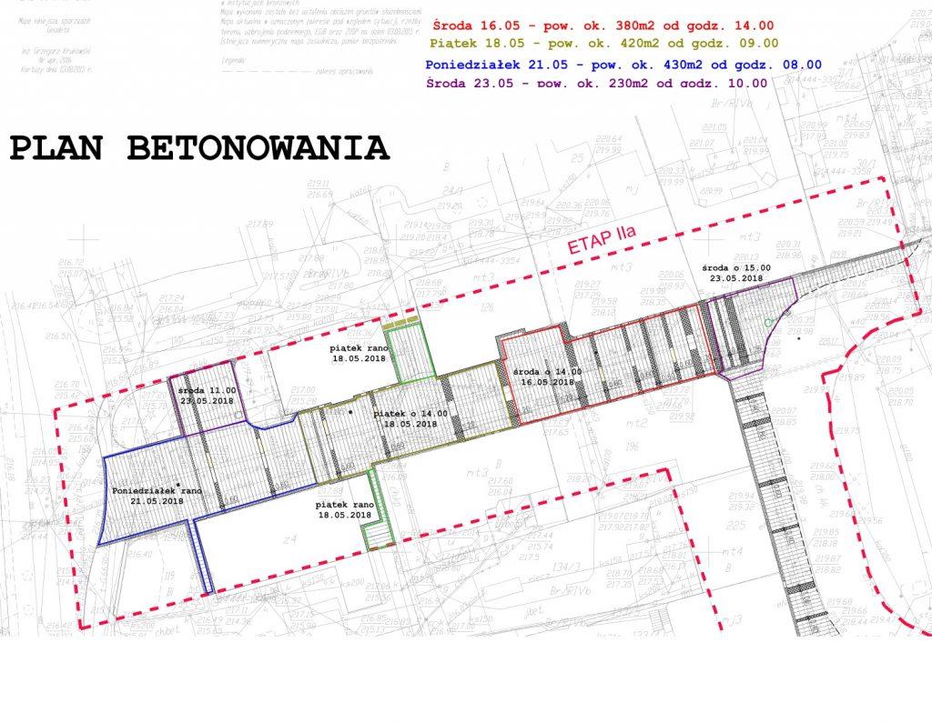 W najbliższych dniach nastąpi betonowanie deptaku w Kartuzach - UM Kartuzy