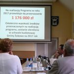 Gmina Żukowo. Ponad milion złotych dla organizacji pozarządowych