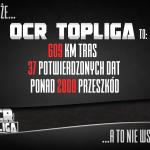 OCR Topliga: pierwszy ranking biegów przełajowych w Polsce
